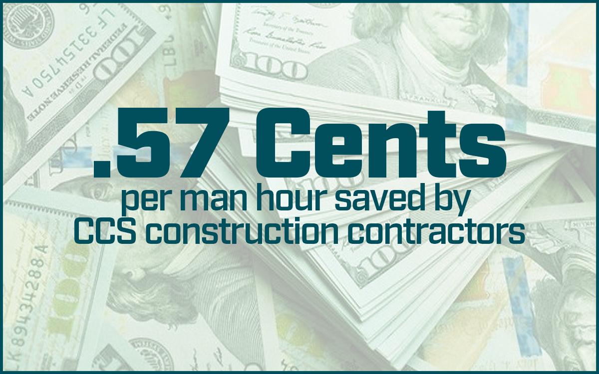 .57 Cents per man hour saved by CCS construction contractors